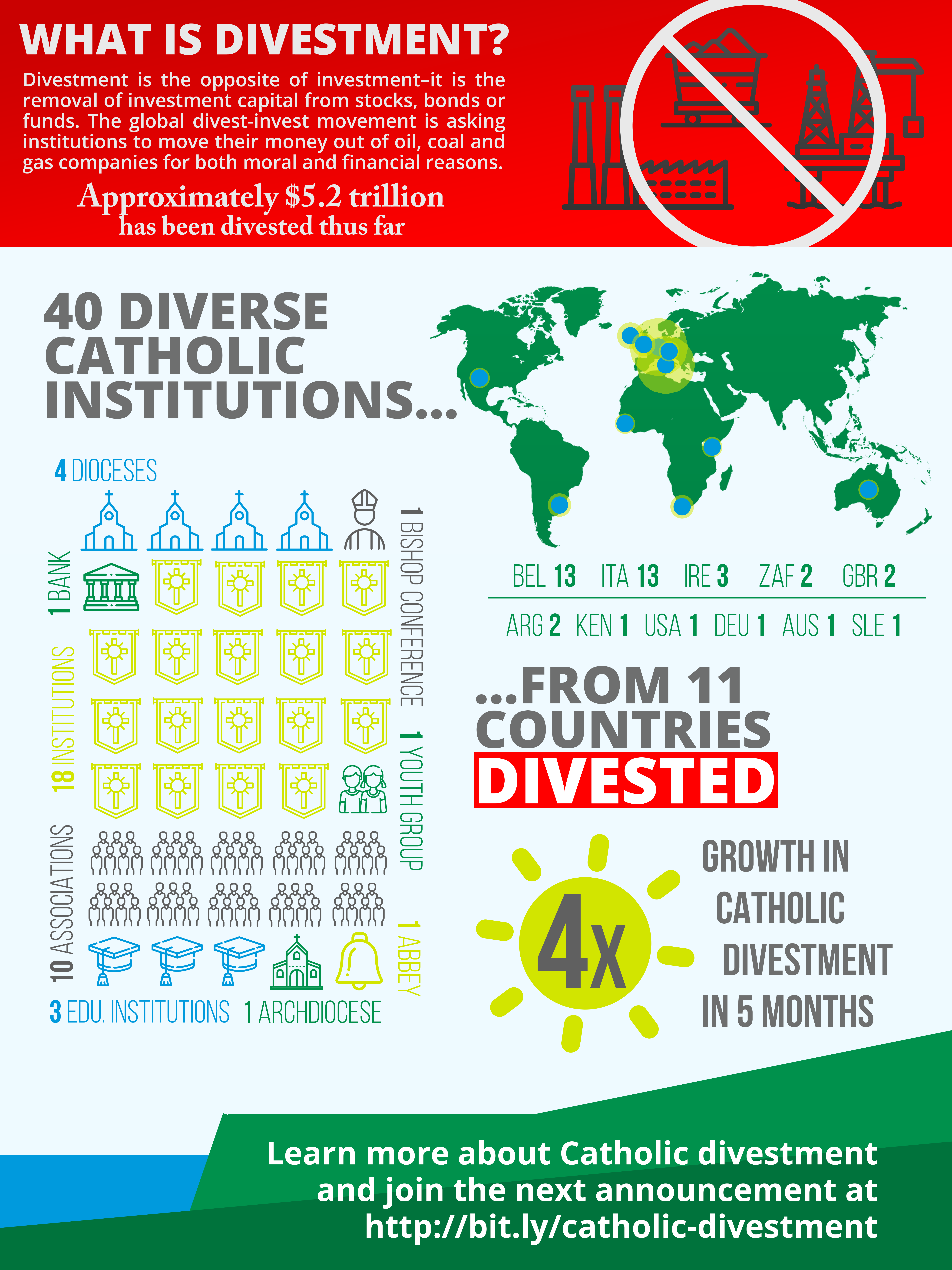 Catholic Divestment - Infographic - FINAL.png